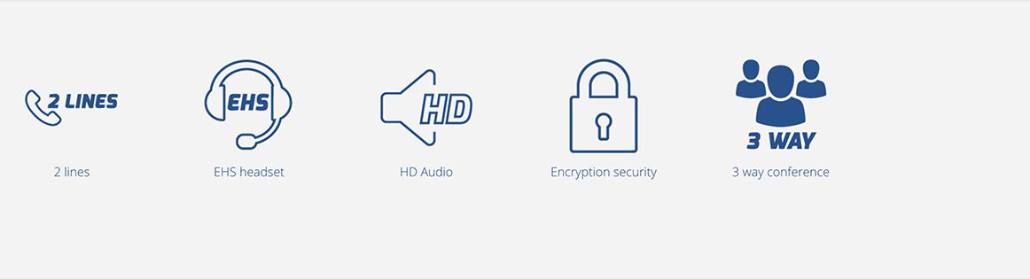 GXP1620/GXP1625 Features